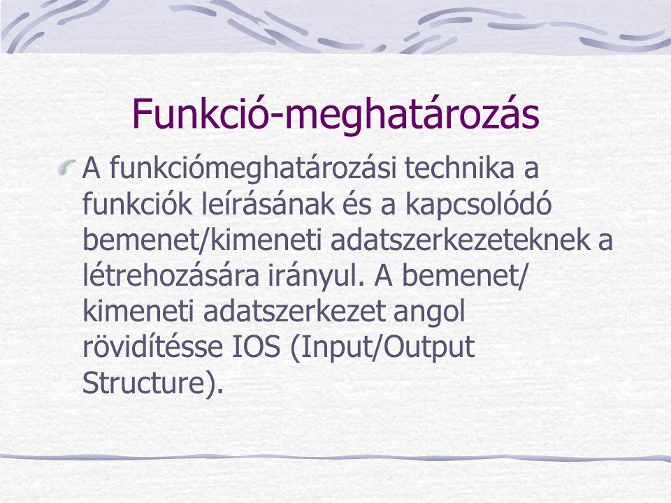 Funkció-meghatározás A funkciómeghatározási technika a funkciók leírásának és a kapcsolódó bemenet/kimeneti adatszerkezeteknek a létrehozására irányul
