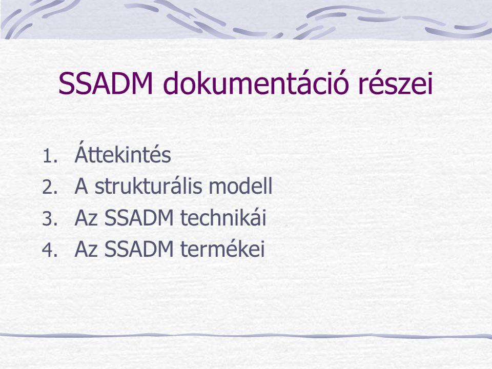 SSADM dokumentáció részei 1. Áttekintés 2. A strukturális modell 3. Az SSADM technikái 4. Az SSADM termékei