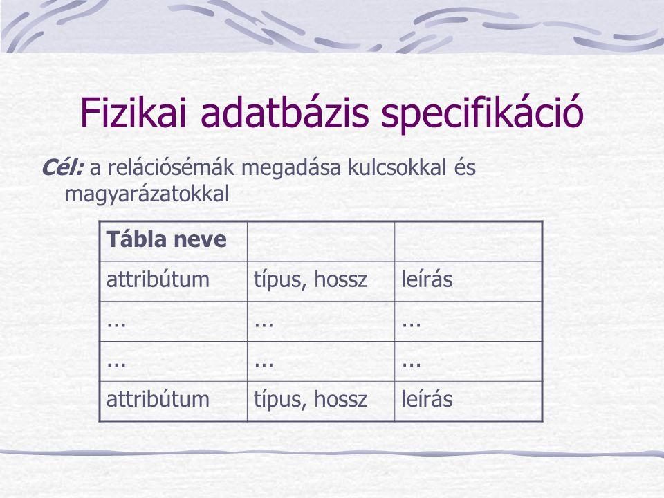 Fizikai adatbázis specifikáció Cél: a relációsémák megadása kulcsokkal és magyarázatokkal Tábla neve attribútumtípus, hosszleírás... attribútumtípus,