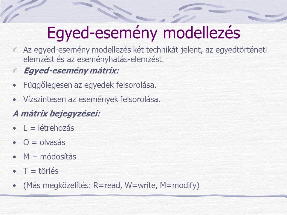 Egyed-esemény modellezés Az egyed-esemény modellezés két technikát jelent, az egyedtörténeti elemzést és az eseményhatás-elemzést. Egyed-esemény mátri