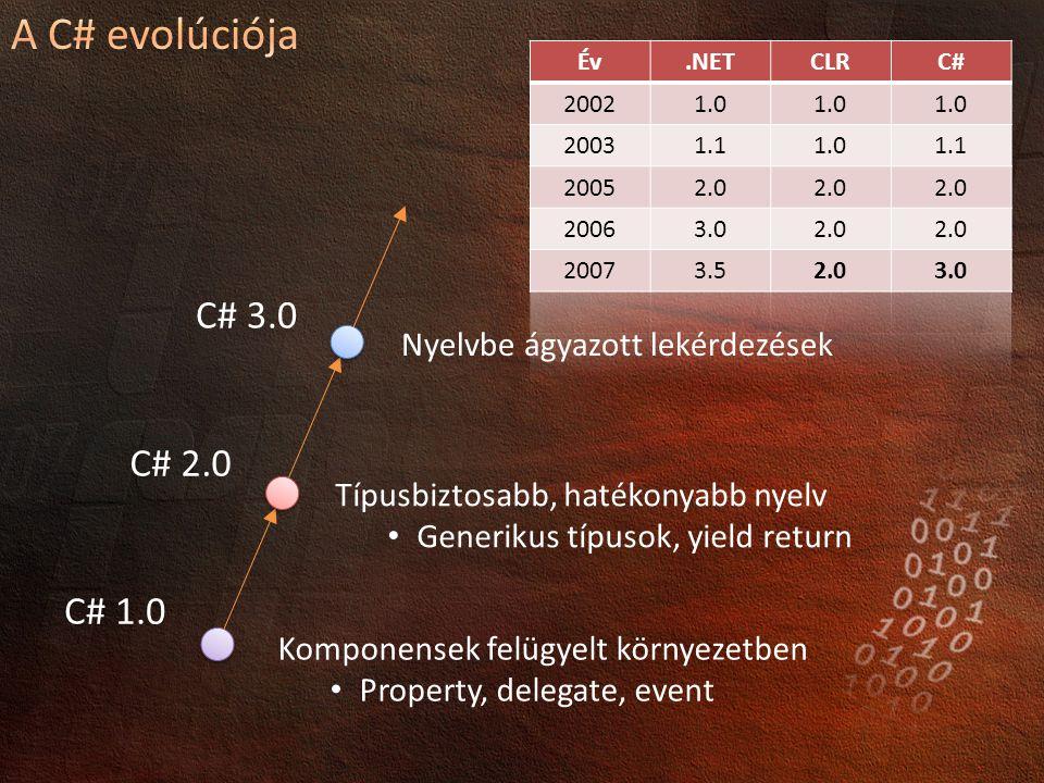 C# 1.0 C# 2.0 C# 3.0 Komponensek felügyelt környezetben Property, delegate, event Típusbiztosabb, hatékonyabb nyelv Generikus típusok, yield return Nyelvbe ágyazott lekérdezések