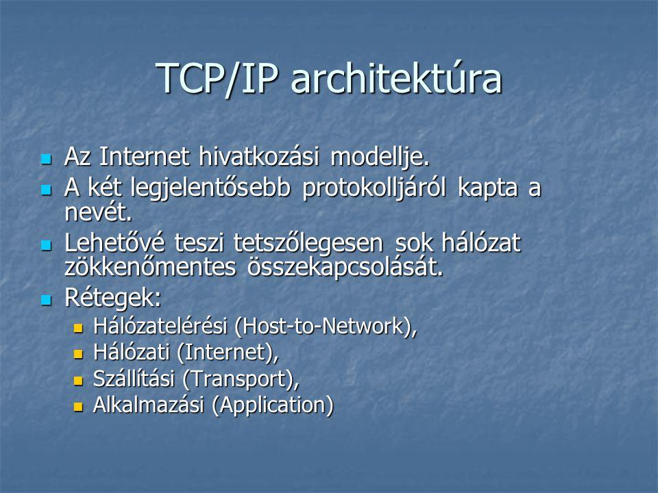 TCP/IP architektúra Az Internet hivatkozási modellje. Az Internet hivatkozási modellje. A két legjelentősebb protokolljáról kapta a nevét. A két legje