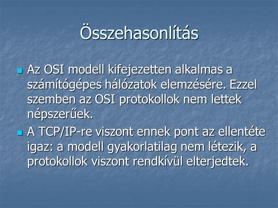 Összehasonlítás Az OSI modell kifejezetten alkalmas a számítógépes hálózatok elemzésére. Ezzel szemben az OSI protokollok nem lettek népszerűek. Az OS
