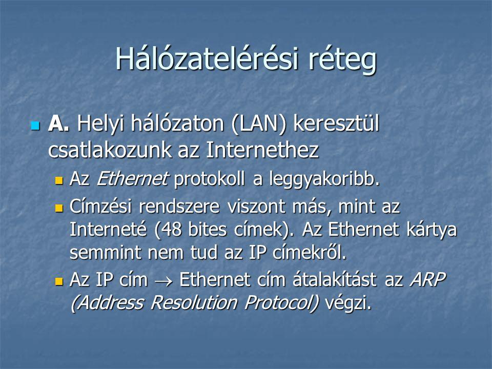 Hálózatelérési réteg A. Helyi hálózaton (LAN) keresztül csatlakozunk az Internethez A. Helyi hálózaton (LAN) keresztül csatlakozunk az Internethez Az