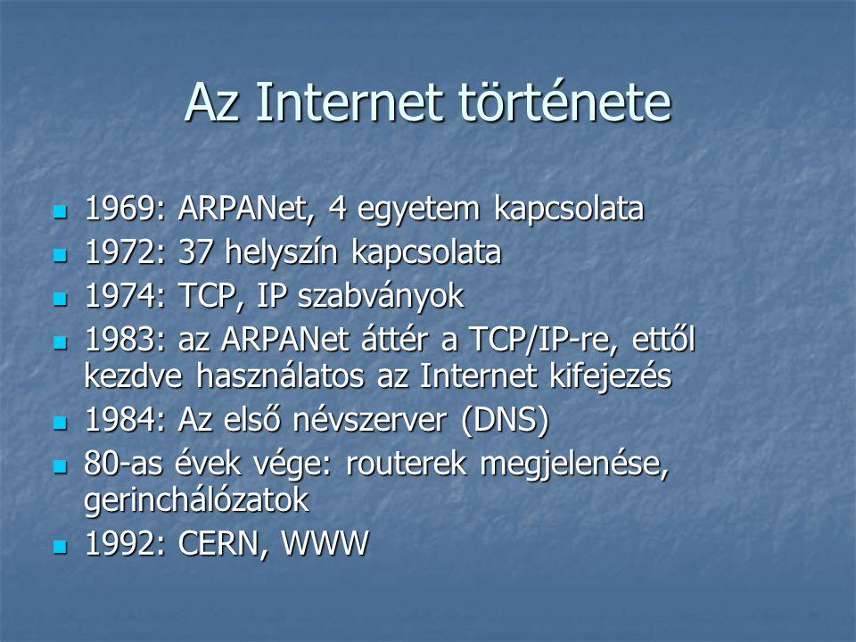 Alapfilozófia Összekapcsolt hálózatok (a hálózatok hálózata) Összekapcsolt hálózatok (a hálózatok hálózata) Nincs központi állomás Nincs központi állomás Minden hálózati csomópont egyenrangú Minden hálózati csomópont egyenrangú Csomagkapcsolt Csomagkapcsolt