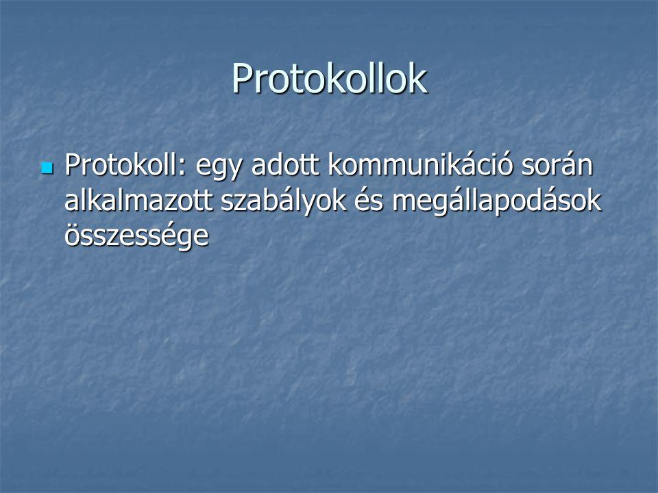 Protokollok Protokoll: egy adott kommunikáció során alkalmazott szabályok és megállapodások összessége Protokoll: egy adott kommunikáció során alkalmazott szabályok és megállapodások összessége