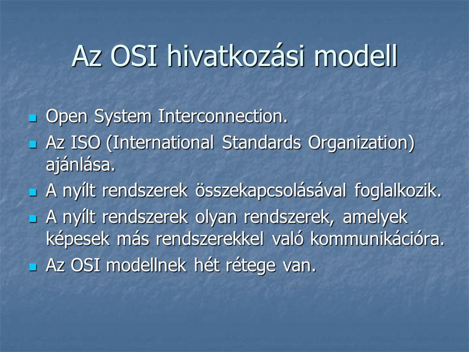 Az OSI hivatkozási modell Open System Interconnection. Open System Interconnection. Az ISO (International Standards Organization) ajánlása. Az ISO (In