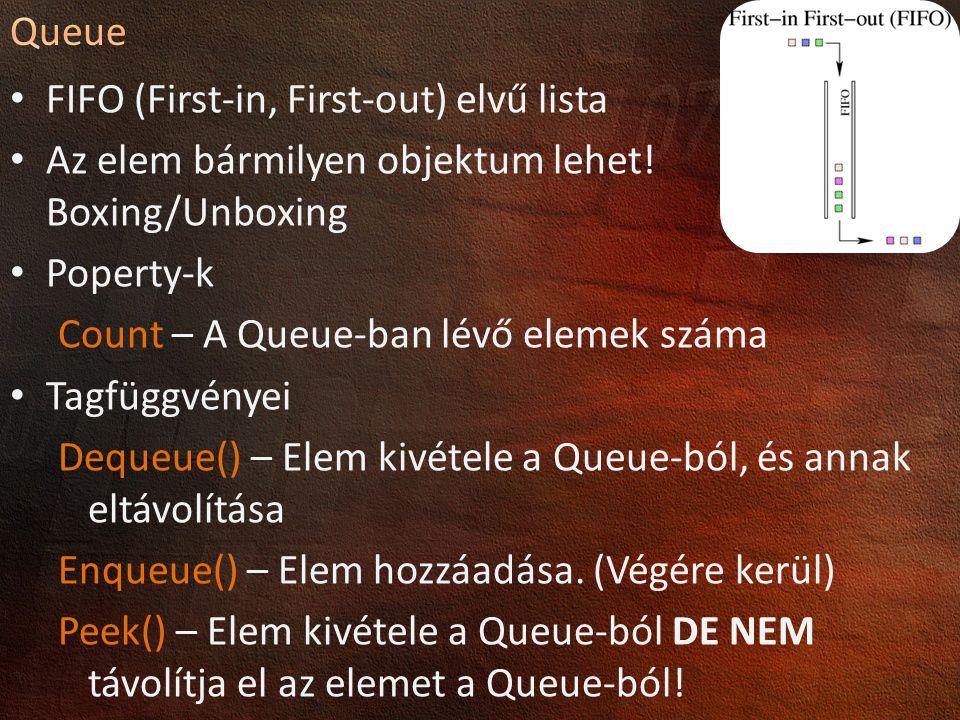 FIFO (First-in, First-out) elvű lista Az elem bármilyen objektum lehet.