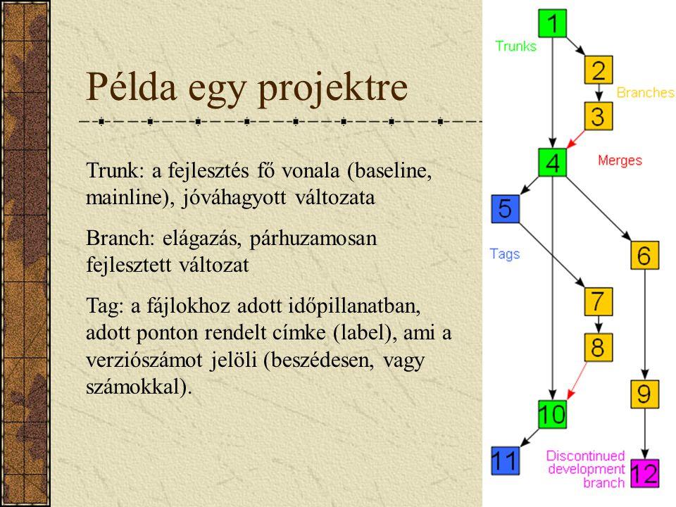 Példa egy projektre Trunk: a fejlesztés fő vonala (baseline, mainline), jóváhagyott változata Branch: elágazás, párhuzamosan fejlesztett változat Tag: