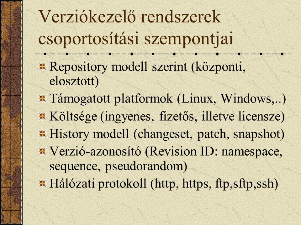 Verziókezelő rendszerek csoportosítási szempontjai Repository modell szerint (központi, elosztott) Támogatott platformok (Linux, Windows,..) Költsége