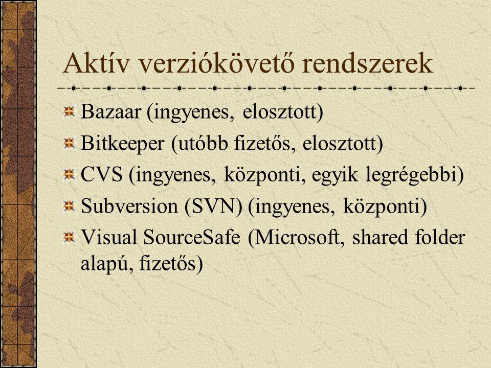 Aktív verziókövető rendszerek Bazaar (ingyenes, elosztott) Bitkeeper (utóbb fizetős, elosztott) CVS (ingyenes, központi, egyik legrégebbi) Subversion