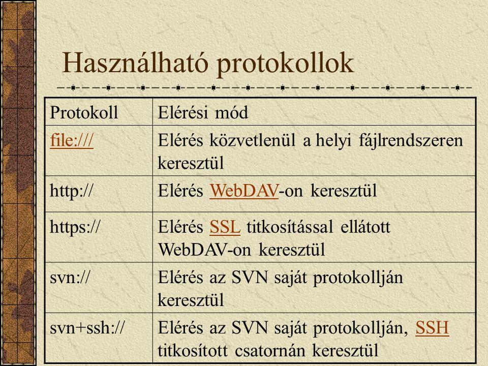 Használható protokollok ProtokollElérési mód file:///Elérés közvetlenül a helyi fájlrendszeren keresztül http://Elérés WebDAV-on keresztülWebDAV https