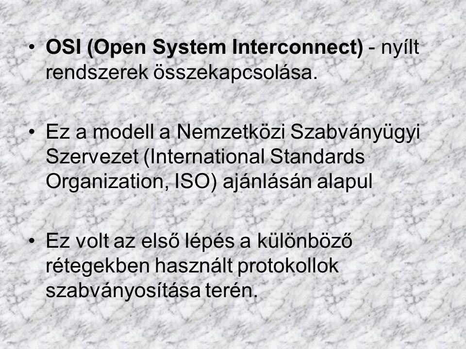 OSI (Open System Interconnect) - nyílt rendszerek összekapcsolása. Ez a modell a Nemzetközi Szabványügyi Szervezet (International Standards Organizati
