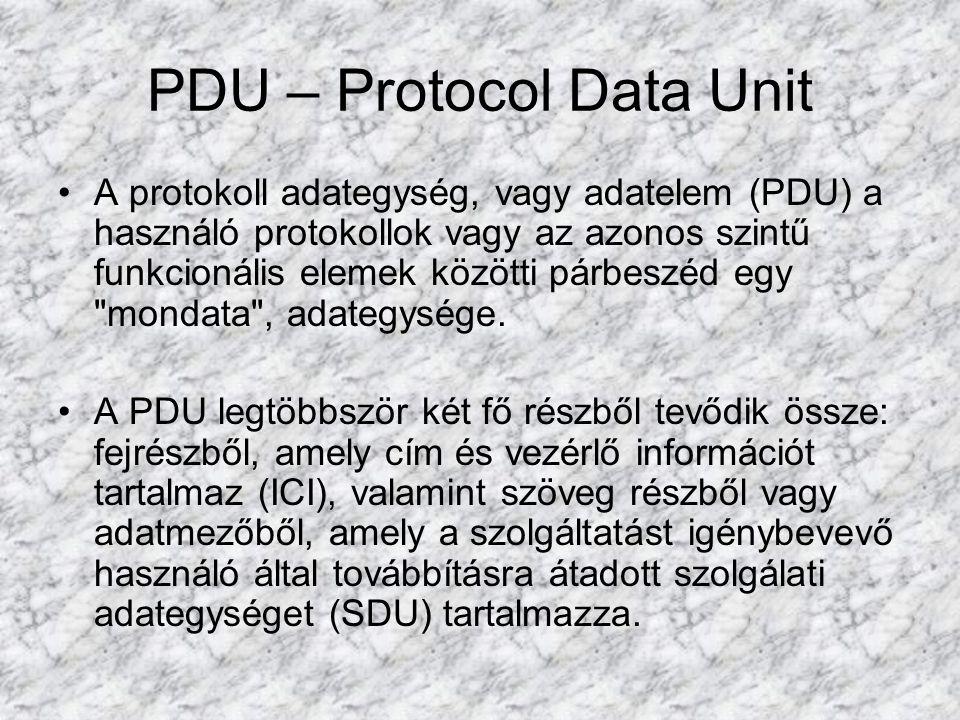 PDU – Protocol Data Unit A protokoll adategység, vagy adatelem (PDU) a használó protokollok vagy az azonos szintű funkcionális elemek közötti párbeszé
