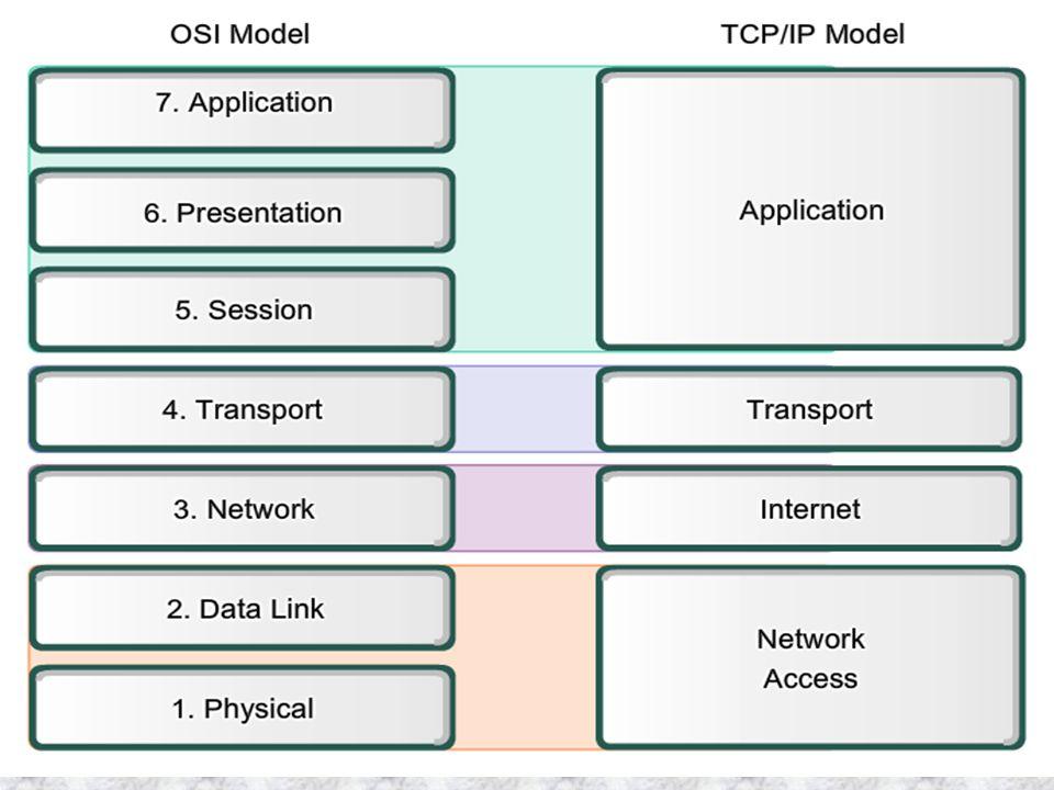 …Hálózati réteg – útvonalválasztás(routing) Az előzőek alapján az útvonalakat megadhatjuk: Statikusan: olyan táblázatok segítségével, amelyek nem változnak, az útvonalak fixen meghatározottak dinamikusan: ilyenkor a táblázatok állandóan változnak, és a hálózat aktuális helyzetét, térképét adják.