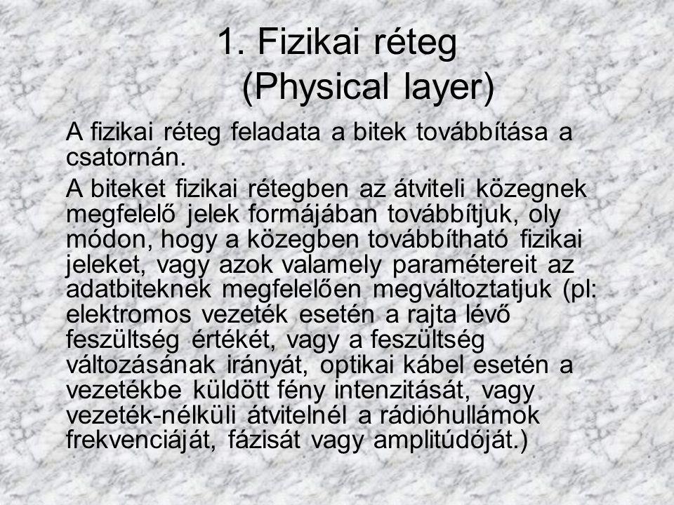 1. Fizikai réteg (Physical layer) A fizikai réteg feladata a bitek továbbítása a csatornán. A biteket fizikai rétegben az átviteli közegnek megfelelő