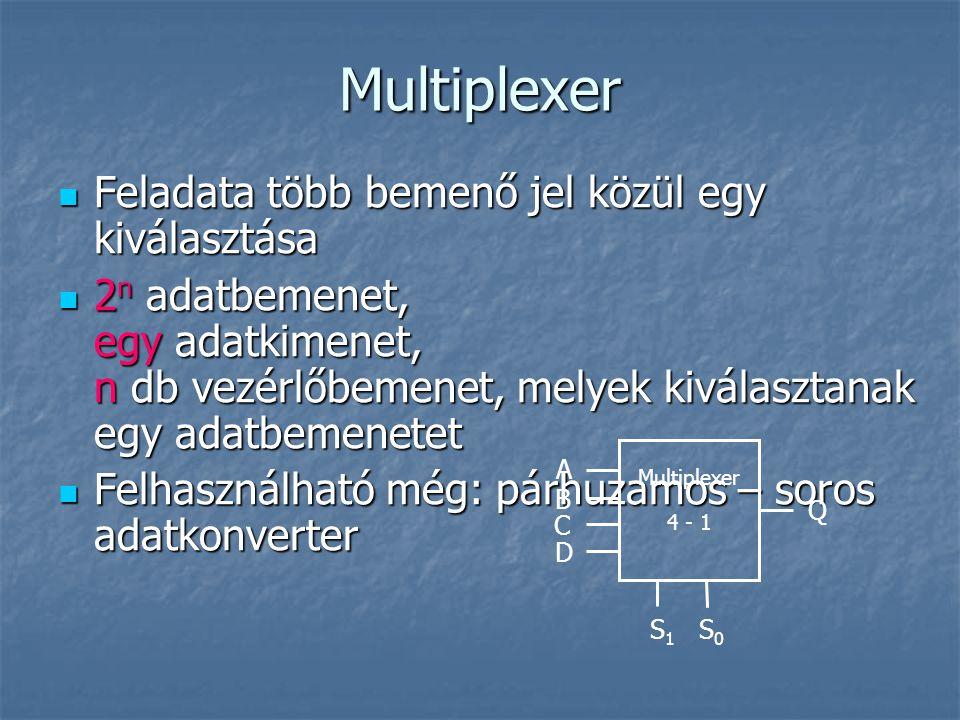 Multiplexer Feladata több bemenő jel közül egy kiválasztása Feladata több bemenő jel közül egy kiválasztása 2 n adatbemenet, egy adatkimenet, n db vez