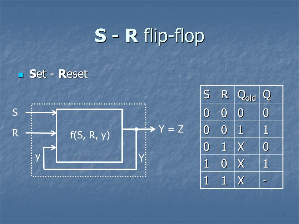 S - R flip-flop Set - Reset Set - Reset y Y f(S, R, y) S Y = Z R SR Q old Q 0000 0011 01X0 10X1 11X-