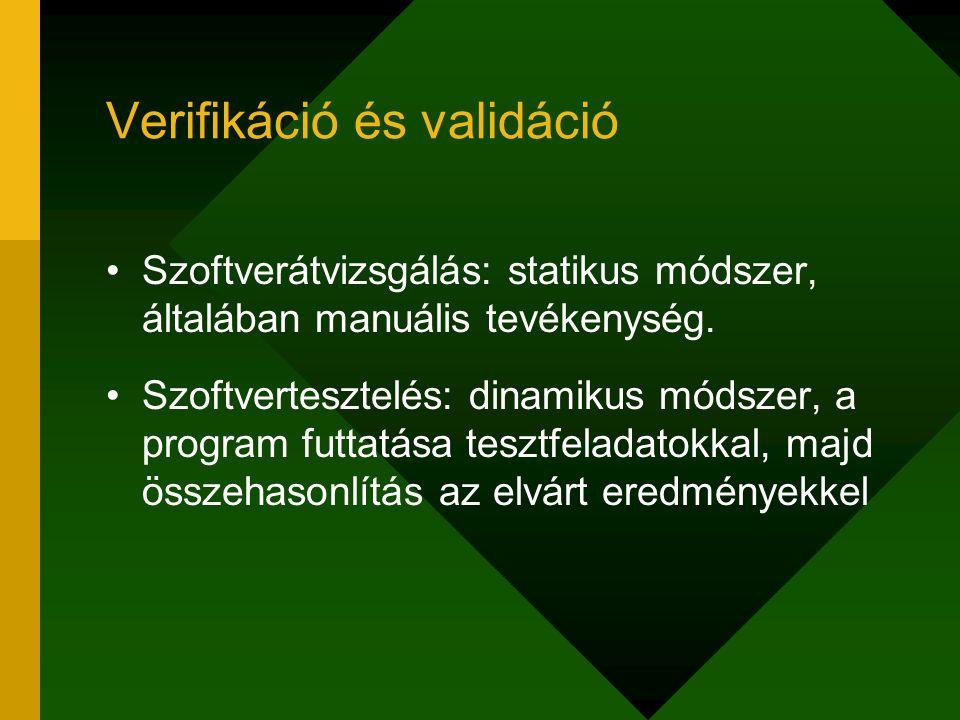 Verifikáció és validáció Szoftverátvizsgálás: statikus módszer, általában manuális tevékenység. Szoftvertesztelés: dinamikus módszer, a program futtat