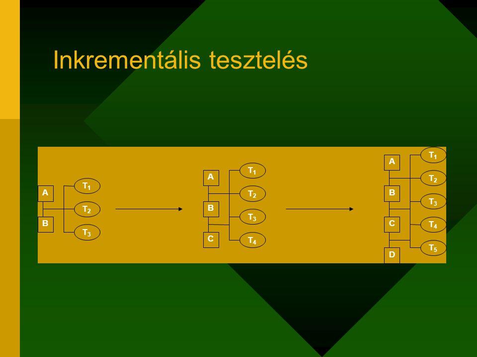 Inkrementális tesztelés A B T1T1 T2T2 T3T3 A B T1T1 T2T2 T3T3 C T4T4 A B T1T1 T2T2 T3T3 C T4T4 D T5T5
