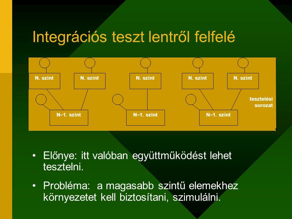 Integrációs teszt lentről felfelé Előnye: itt valóban együttműködést lehet tesztelni. Probléma: a magasabb szintű elemekhez környezetet kell biztosíta