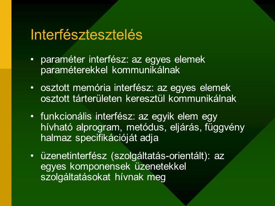 Interfésztesztelés paraméter interfész: az egyes elemek paraméterekkel kommunikálnak osztott memória interfész: az egyes elemek osztott tárterületen k