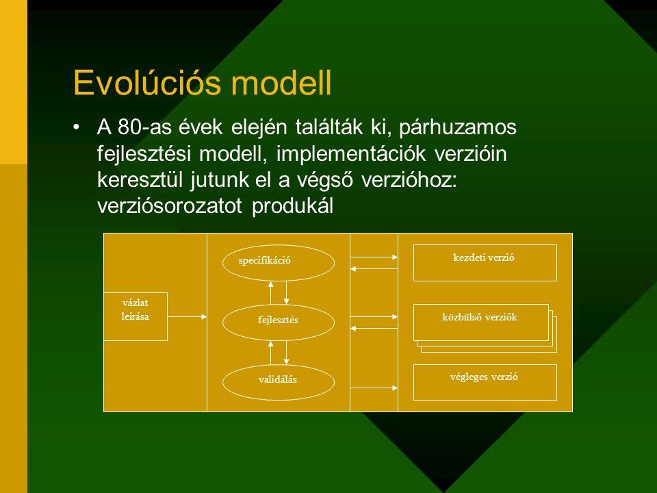 Evolúciós modell A 80-as évek elején találták ki, párhuzamos fejlesztési modell, implementációk verzióin keresztül jutunk el a végső verzióhoz: verzió