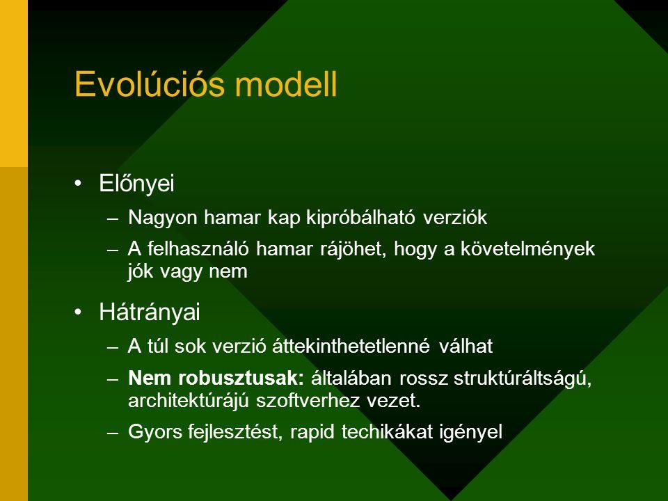 Evolúciós modell Előnyei –Nagyon hamar kap kipróbálható verziók –A felhasználó hamar rájöhet, hogy a követelmények jók vagy nem Hátrányai –A túl sok v