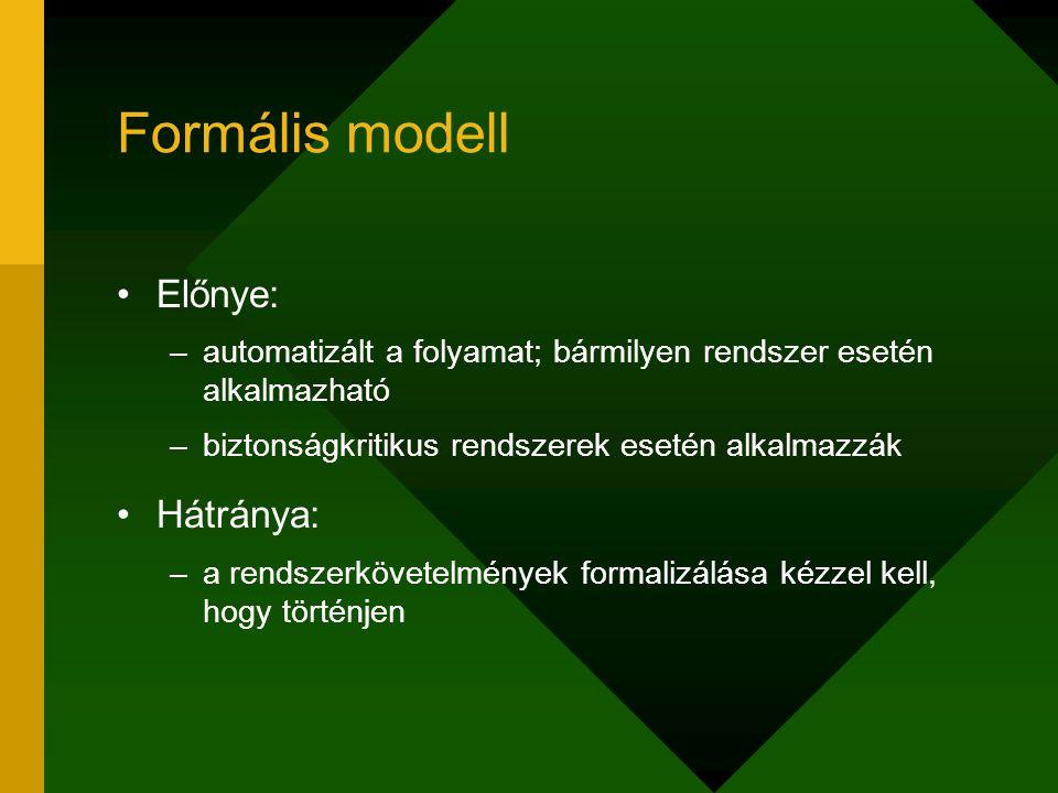 Formális modell Előnye: –automatizált a folyamat; bármilyen rendszer esetén alkalmazható –biztonságkritikus rendszerek esetén alkalmazzák Hátránya: –a