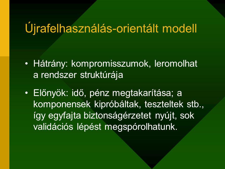 Újrafelhasználás-orientált modell Hátrány: kompromisszumok, leromolhat a rendszer struktúrája Előnyök: idő, pénz megtakarítása; a komponensek kipróbál