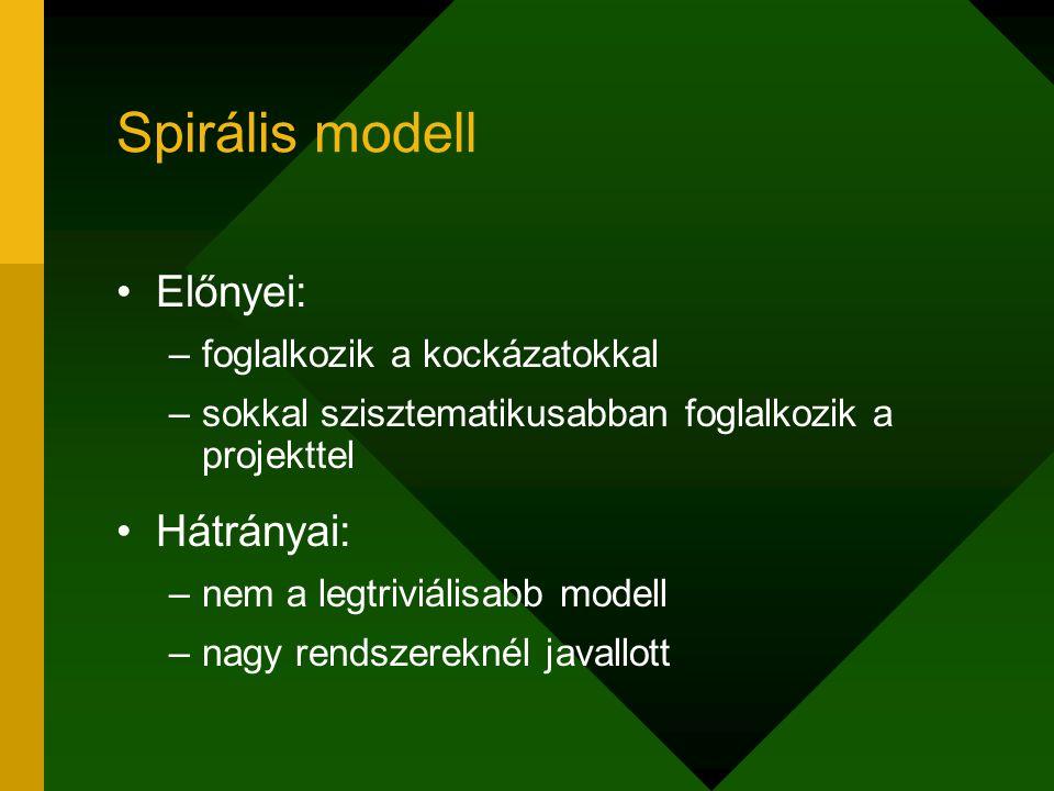 Spirális modell Előnyei: –foglalkozik a kockázatokkal –sokkal szisztematikusabban foglalkozik a projekttel Hátrányai: –nem a legtriviálisabb modell –n