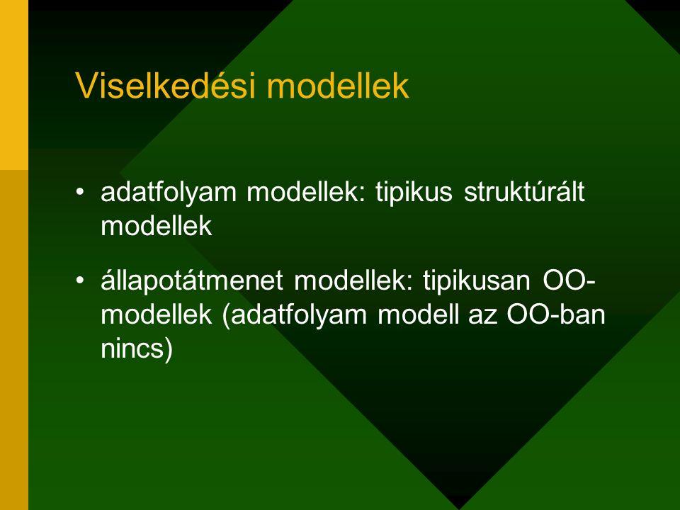 Viselkedési modellek adatfolyam modellek: tipikus struktúrált modellek állapotátmenet modellek: tipikusan OO- modellek (adatfolyam modell az OO-ban ni