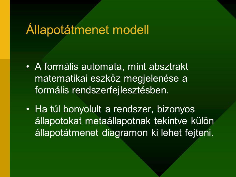 Állapotátmenet modell A formális automata, mint absztrakt matematikai eszköz megjelenése a formális rendszerfejlesztésben. Ha túl bonyolult a rendszer