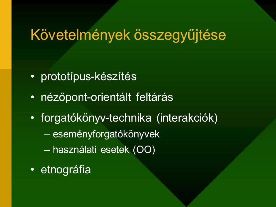Követelmények összegyűjtése prototípus-készítés nézőpont-orientált feltárás forgatókönyv-technika (interakciók) –eseményforgatókönyvek –használati ese