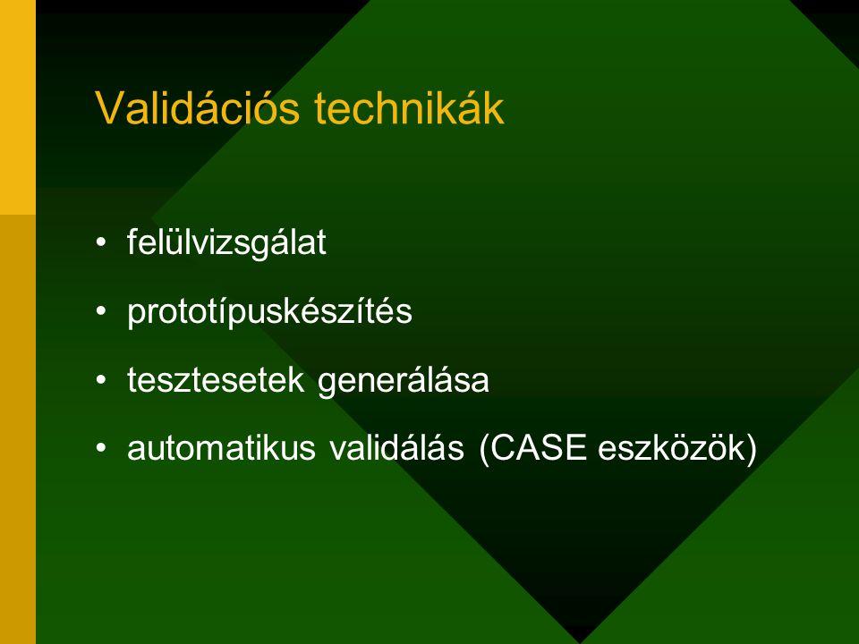 Validációs technikák felülvizsgálat prototípuskészítés tesztesetek generálása automatikus validálás (CASE eszközök)