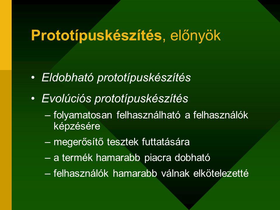 Prototípuskészítés, előnyök Eldobható prototípuskészítés Evolúciós prototípuskészítés –folyamatosan felhasználható a felhasználók képzésére –megerősít