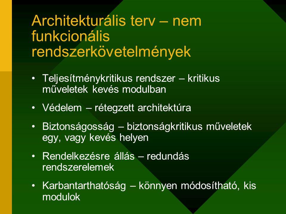 Architekturális terv – nem funkcionális rendszerkövetelmények Teljesítménykritikus rendszer – kritikus műveletek kevés modulban Védelem – rétegzett ar
