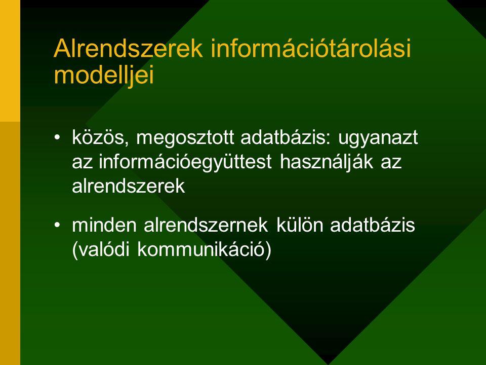 Alrendszerek információtárolási modelljei közös, megosztott adatbázis: ugyanazt az információegyüttest használják az alrendszerek minden alrendszernek