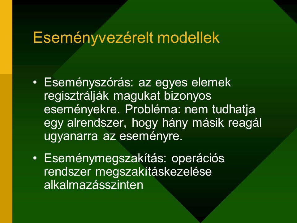 Eseményvezérelt modellek Eseményszórás: az egyes elemek regisztrálják magukat bizonyos eseményekre. Probléma: nem tudhatja egy alrendszer, hogy hány m