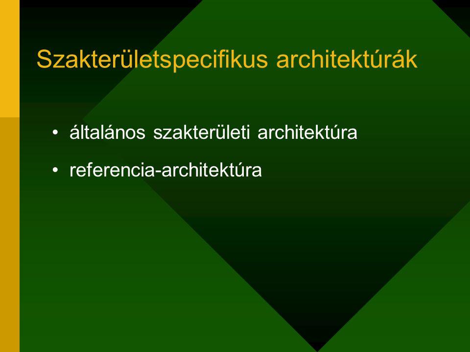 Szakterületspecifikus architektúrák általános szakterületi architektúra referencia-architektúra