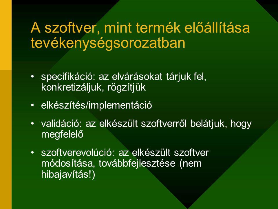 A szoftverfejlesztés rendszerszervezési elemei elemzés (analízis), tervezés, implementáció, követés.
