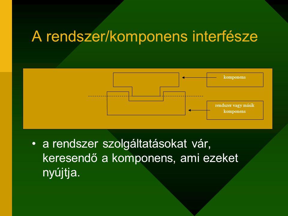 A rendszer/komponens interfésze a rendszer szolgáltatásokat vár, keresendő a komponens, ami ezeket nyújtja. komponens rendszer vagy másik komponens