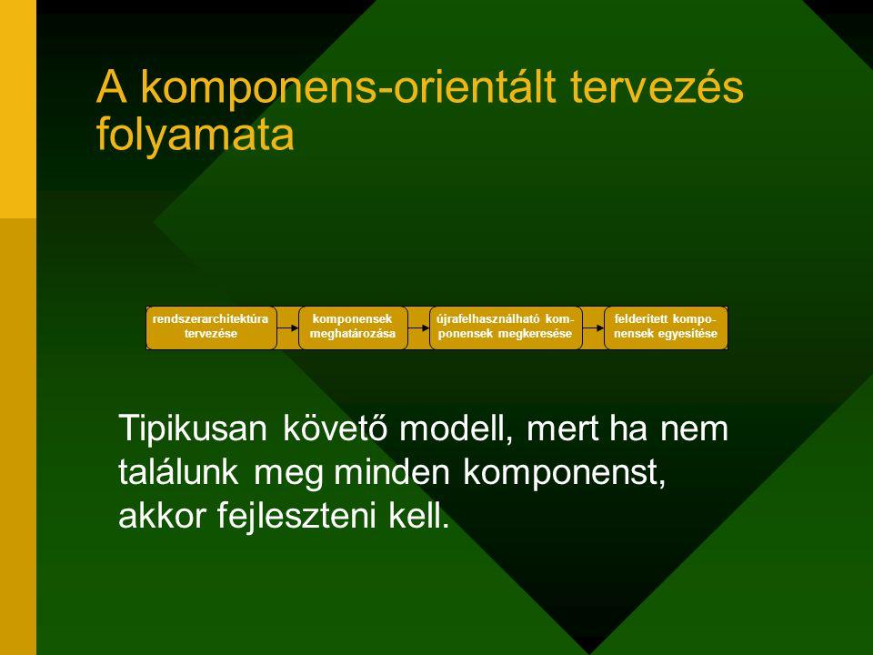 A komponens-orientált tervezés folyamata rendszerarchitektúra tervezése komponensek meghatározása újrafelhasználható kom- ponensek megkeresése felderí