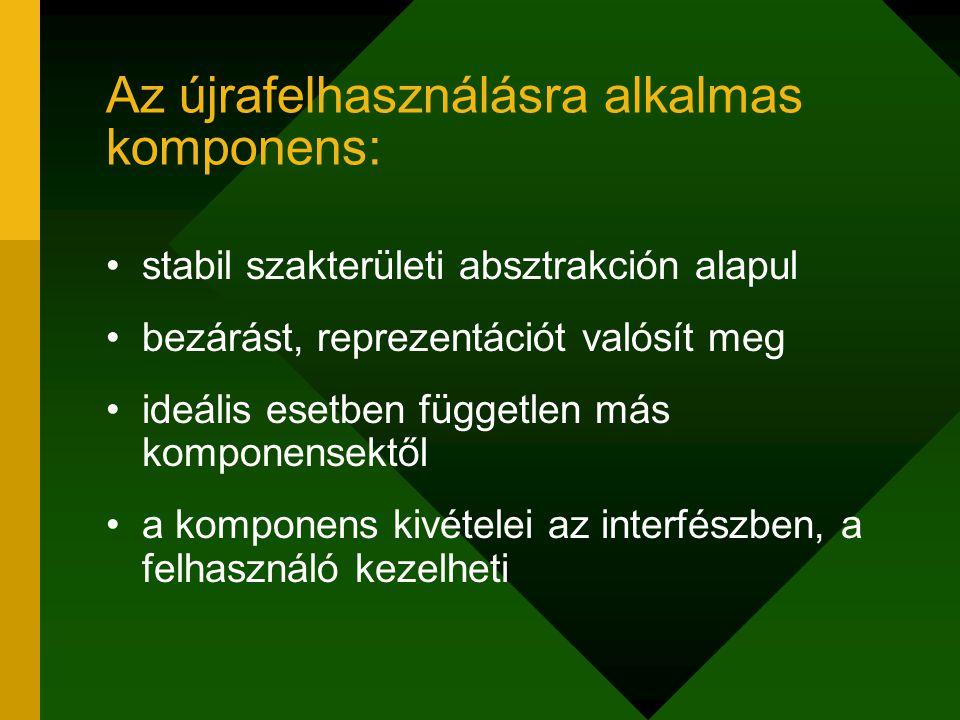 Az újrafelhasználásra alkalmas komponens: stabil szakterületi absztrakción alapul bezárást, reprezentációt valósít meg ideális esetben független más k
