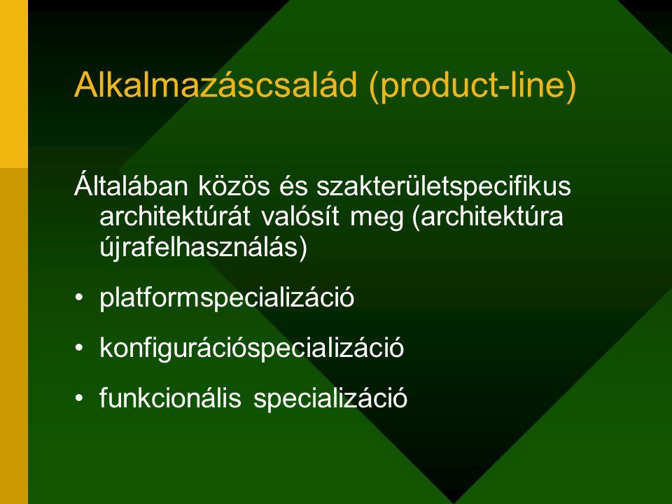 Alkalmazáscsalád (product-line) Általában közös és szakterületspecifikus architektúrát valósít meg (architektúra újrafelhasználás) platformspecializác