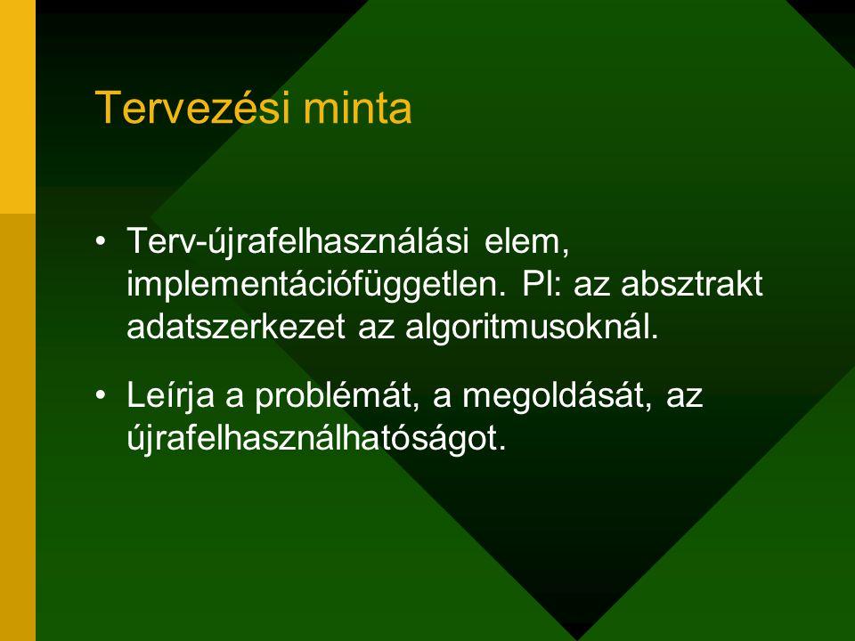 Tervezési minta Terv-újrafelhasználási elem, implementációfüggetlen. Pl: az absztrakt adatszerkezet az algoritmusoknál. Leírja a problémát, a megoldás