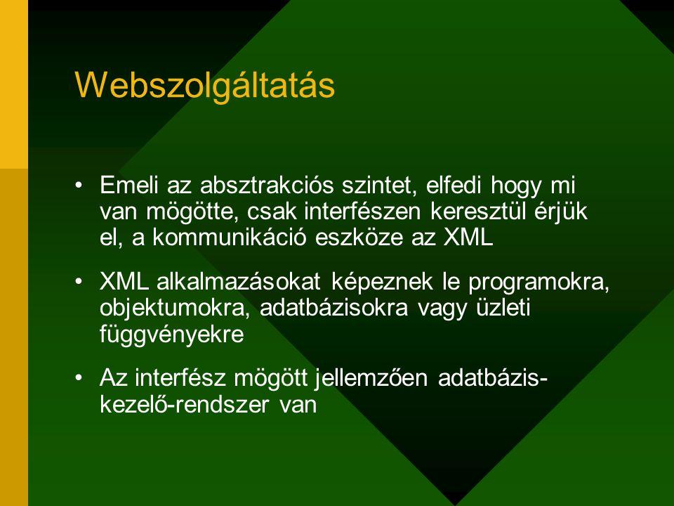 Webszolgáltatás Emeli az absztrakciós szintet, elfedi hogy mi van mögötte, csak interfészen keresztül érjük el, a kommunikáció eszköze az XML XML alka