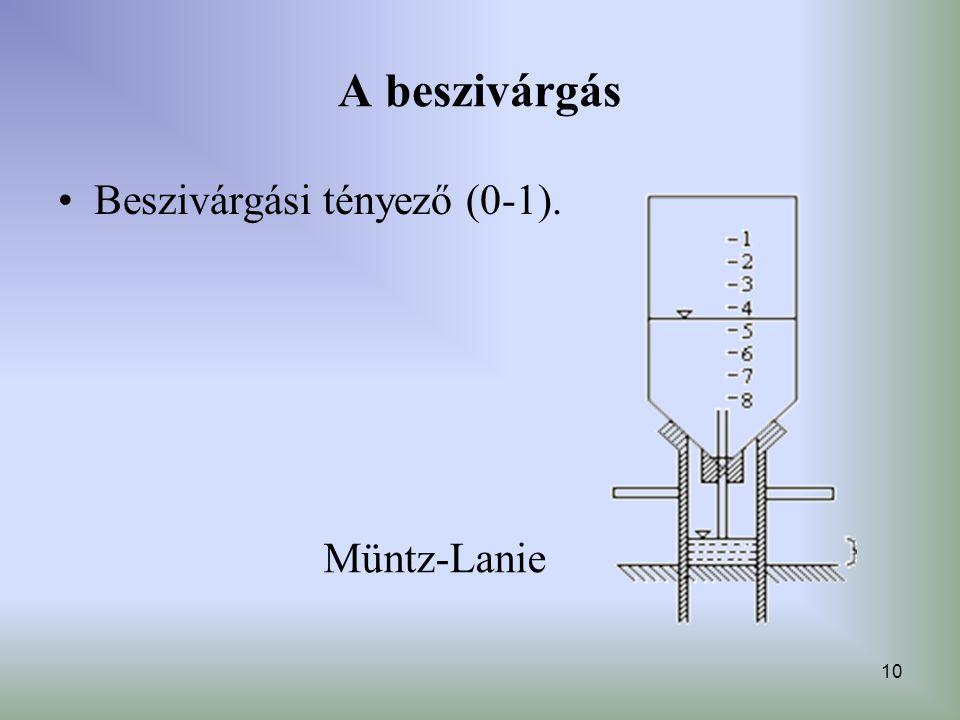 10 A beszivárgás Beszivárgási tényező (0-1). Müntz-Lanie