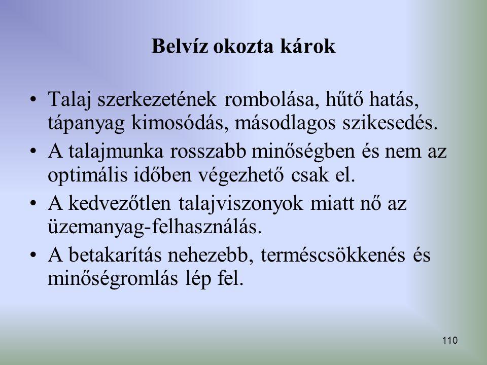 110 Belvíz okozta károk Talaj szerkezetének rombolása, hűtő hatás, tápanyag kimosódás, másodlagos szikesedés. A talajmunka rosszabb minőségben és nem