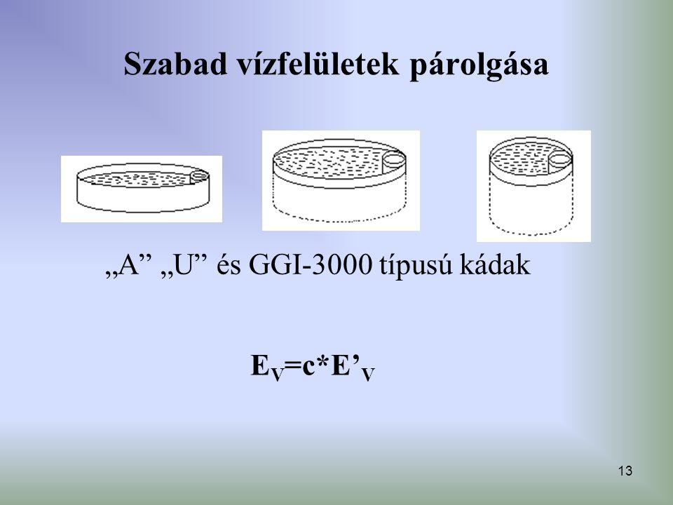 """13 Szabad vízfelületek párolgása """"A"""" """"U"""" és GGI-3000 típusú kádak E V =c*E' V"""